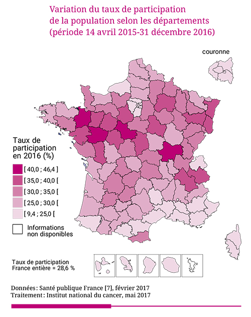 Cancer colorectal, variation de la participation selon les départements