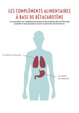 Image : compléments alimentaires et risque de cancers